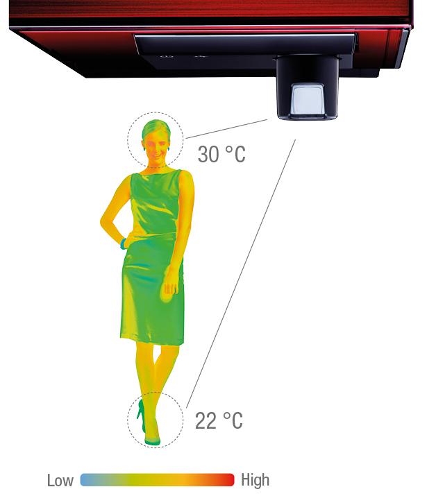 3D snímač i-see